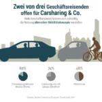 Studie: Drittel aller Manager nutzen Carsharing